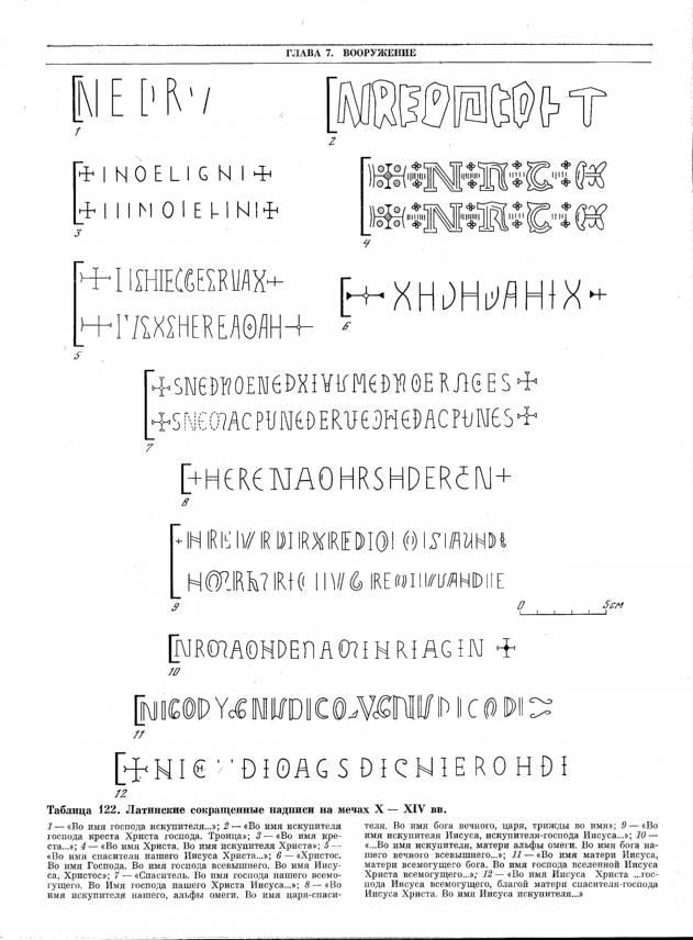 Типологическая схема.